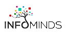EcosAgile Software Gestione Risorse Umane HRMS Cloud Info Minds